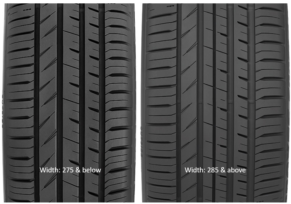 Proxes Sport A/S Tight Tread